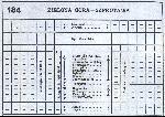 Tabela linii zielonogórsko - szprotawskiej z rozkładu jazdy obowiązującego w sezonie 1946-47 r. Ciekawostkę stanowią nazwy wsi, jeszcze sprzed zatwierdzenia nazw na Ziemiach Odzyskanych przez specjalną Komisję. Ze zbiorów Mieczysława J. Bonisławskiego