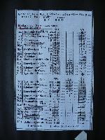 Niemiecki rozklad jazdy ze zbiorów Izby Historii w Szprotawie. Nie ustalono narazie roku obowiązywania. Ciekawostkę stanowi występowanie w nim pociągu relacji Szprotawa - Stypułów.